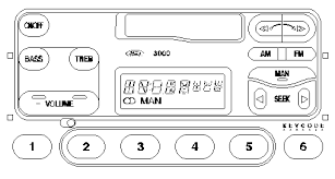specifications of later radios fitted to the scorpio 3000 radio cassette features