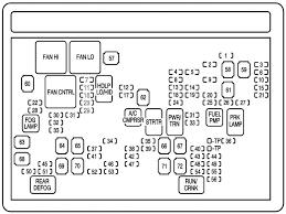 2007 saturn aura fuse box saturn relay fuse box \u2022 wiring diagram manual de chevrolet cobalt 2008 en español at Chevy Cobalt 2008 Fuse Box