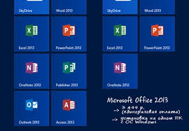 Microsoft Office Coupons Microsoft Office 365 Home Coupon Code Voucher Kopen