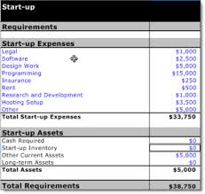 Business Start Up Expenses Getting Investment Key Factor Initial Valuation Bplans