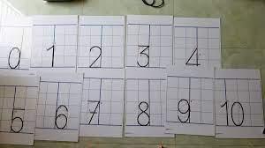 Bé tập viết chữ số - Hướng dẫn từ 0 đến 3 theo chuẩn vở ô ly