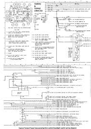 chaparral boat fuse box wiring diagram shrutiradio 2005 freightliner fuse box location at 2005 Freightliner Columbia Fuse Box Diagram