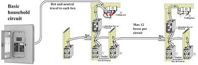 basic home electrical wiring diagrams file basic household basic home electrical wiring diagrams file basic household
