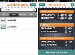 Quick Review Rankit Checks On Ios Mac App Store Charts