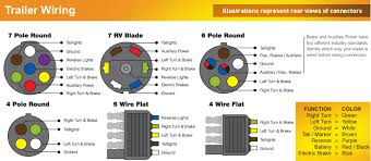 trailer wiring ilrations represent rear views of connector trailer lights wiring diagram hopkins trailer wiring diagram