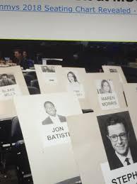 Grammys 2017 Seating Chart Lanas Seating At The Grammy Awards Lanadelrey