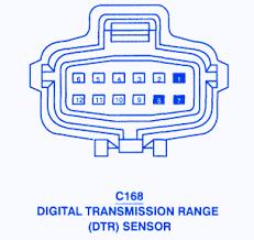 chrysler town country digital transmission fuse box chrysler town country 3 8 digital 1999 transmission fuse box block circuit breaker diagram