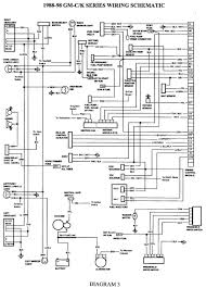 gm truck wiring diagram circuit connection diagram \u2022 1983 chevy truck wiring diagram western unimount wiring diagram unique western unimount wiring rh awhitu info 1970 gmc truck wiring diagram