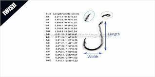 Fly Tying Hook Chart High Carbon Steel Hook Fishing Tackle Wholesale Iwish