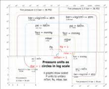 Pressure Wikipedia