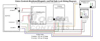 cobra controls acp for door access control system wiring diagram rfid access control k2000 manual at Rfid Access Control Wiring Diagram