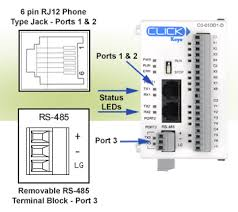 features of the click plc com ports