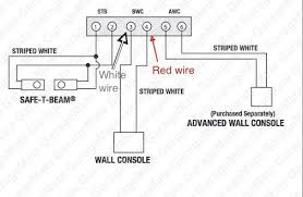 lynx garage door opener wiring diagram lynx image chamberlain garage door opener wiring garage door wonu0027t open on lynx garage door opener wiring diagram