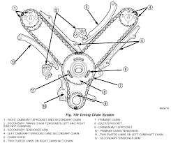 specifications on setting timing chain on 2002 dodge ram 1500 4 7 v8