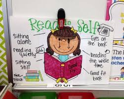 Daily 5 Anchor Charts 2nd Grade Read To Self Anchor Chart In Kindergarten After Going