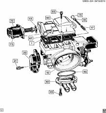 ls engine swap wiring diagram ls discover your wiring diagram camaro ls3 throttle body wiring diagram