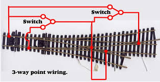 post 6680 127503849116 wiring a peco 3 way electrofrog point modelling questions, help on peco 3 way point wiring diagram