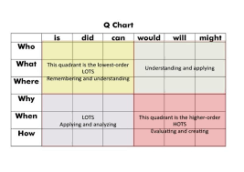 Q Chart Printable Question Creation Chart Q Chart Notify Rss Backlinks
