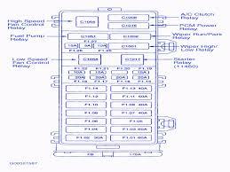2002 ford taurus fuse box diagram discernir net 2003 ford taurus window fuse at 03 Taurus Fuse Diagram