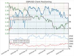 Bitcoin Price Chart Battles Strong Technical Support