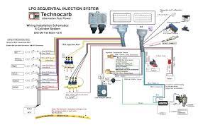 landi renzo cng kit installation manual archives wiring diagram Pakwheel CNG Wiring Kit at Landi Renzo Cng Kit Wiring Diagram