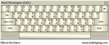 Hindi Keyboard Hindi Typing Keyboard Hindi Keyboard