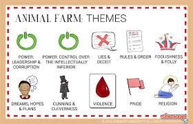 animal farm theme of violence