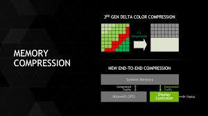 Mobile Gpu Chart Tegra X1s Gpu Maxwell For Mobile Nvidia Tegra X1 Preview