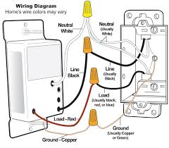 wiring diagram single pole switch how to wire a single pole switch Triple Single Pole Switch Wiring Diagram what is a two pole switch golkit com wiring diagram single pole switch why is there Single Pole Light Switch Diagram