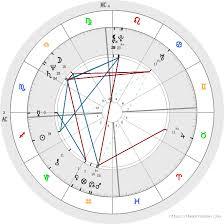 Nuntius Dei Gab Astrocodex Analysis