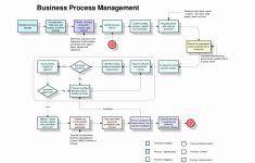 Cash Flow Chart Excel Flow Chart Diagram Excel Cash Flow Diagram Excel Template
