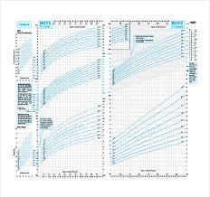 10 Baby Growth Chart Templates Doc Pdf Free Premium