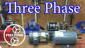 How Motors Work for Beginners (Episode 3); Three Phase Induction ...