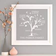 personalised family tree print grey framed print white framed print grey print on personalised wall art family tree with personalised family tree print by a type of design