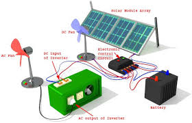 what is standalone solar electric system electrical4u standalone solar system inverter