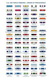 army military awards precedence chart us and decorations navy contemporary for