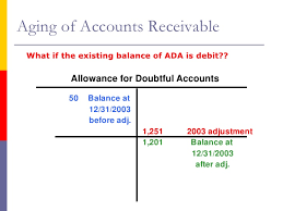 allowance for uncollectible accounts balance sheet chapter 8
