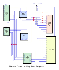 model railroad elevator control diagram