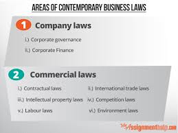 contemporary business assignment help for students areas of contemporary business laws