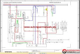 volvo b7 wiring diagram volvo wiring diagrams online volvo bus b7 b9 b12 wiring diagram auto repair manual forum