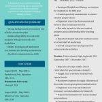 Certified Resume Writer Lovely Latest Resume Format We Can Help With