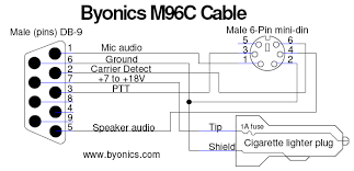 byonics tinytrak3 gps position encoder wiring diagram