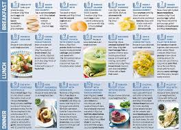 Greggs Seven Day Pick And Mix Meal Ideas As Long As You
