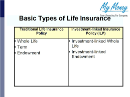 Pros of guaranteed acceptance life insurance. Life Policies Including Investment Linked Policies Ilps