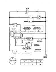 mf 65 electrical wiring diagram not lossing wiring diagram • mf 165 wiring diagram wiring diagrams schema rh 3 valdeig media de massey ferguson 65 electrical