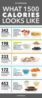 37 Studious Herbalife Calorie Chart