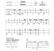 Percussion Note Chart How To Write Drum Charts Drum Magazine
