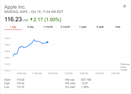 Samsung Apple Stock Rises As Samsung Bungles Its Exploding