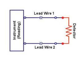 rtd sensor pt100 pt1000 2 wire rtd circuit diagram