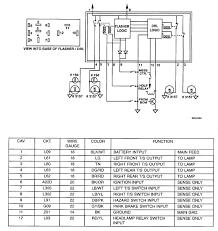 2000 dodge caravan wiring diagram efcaviation com 2002 dodge caravan fuse box diagram at 2002 Dodge Grand Caravan Fuse Box Diagram